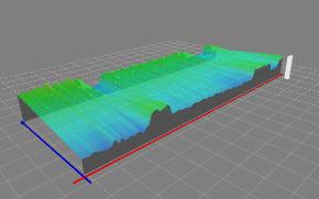 Figur 1: 3-dimensionel repræsentation af vejoverflade.